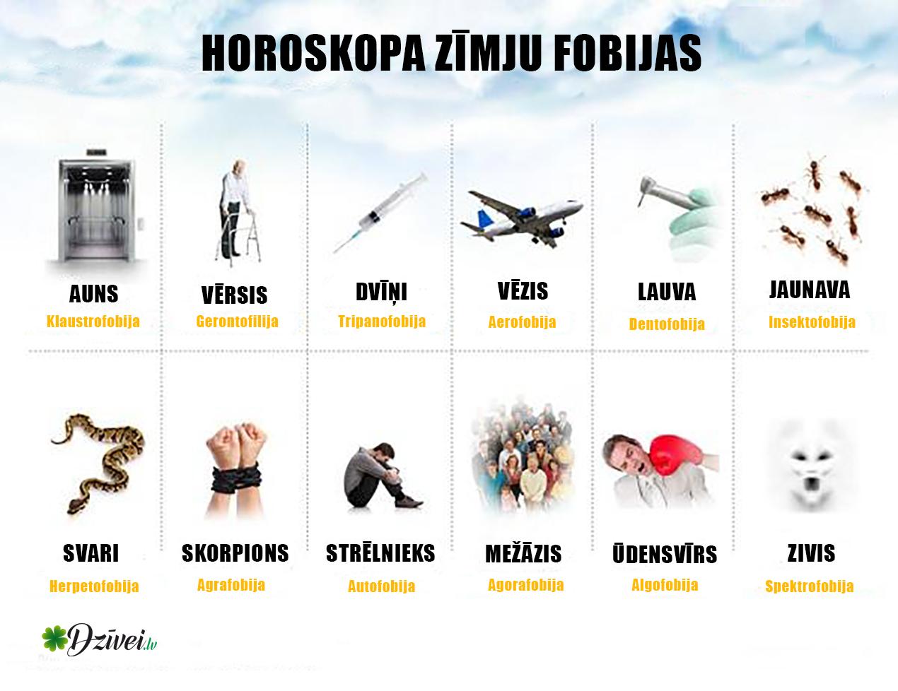 horoskops_fobijas