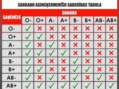 asinsgrupu_tabula