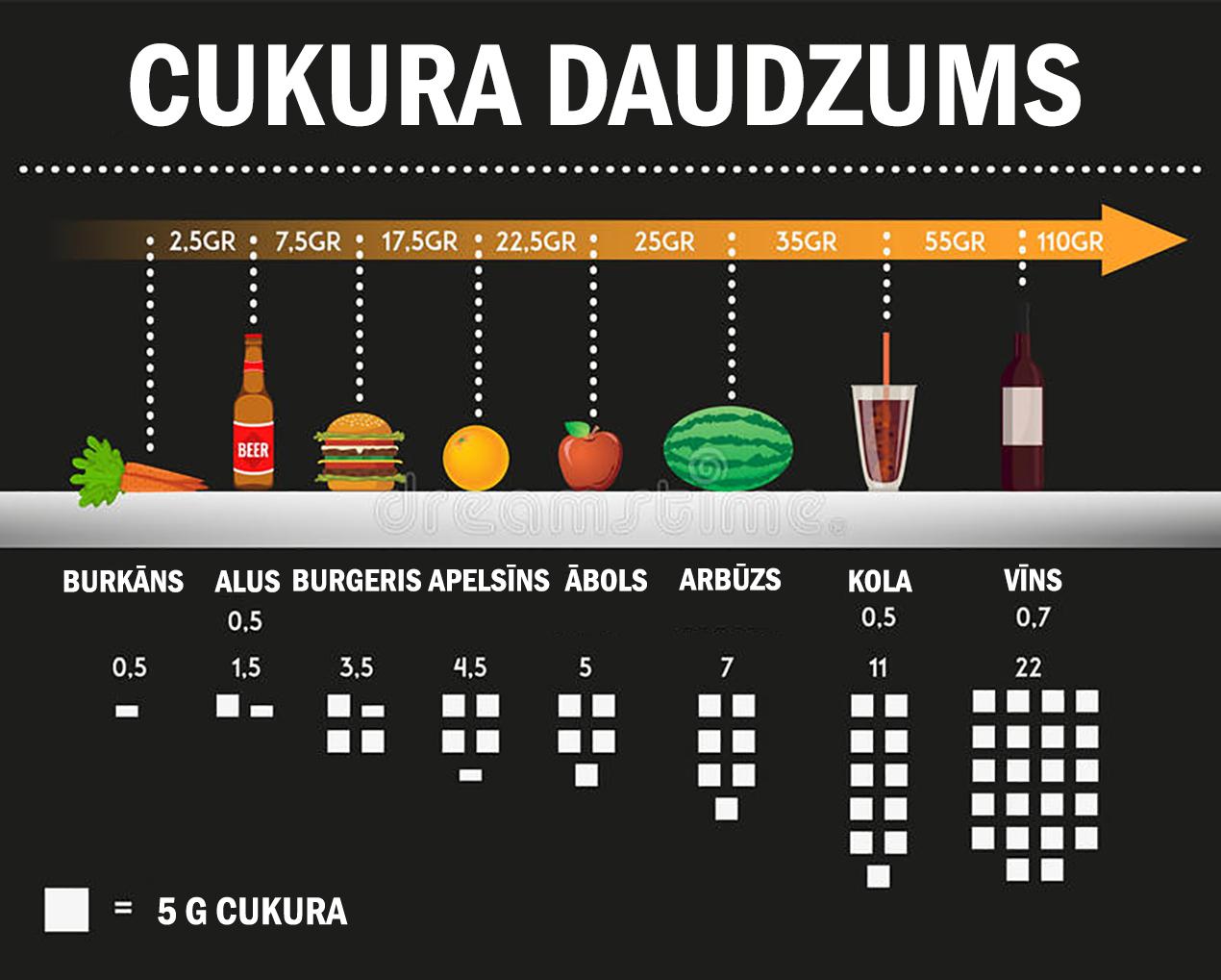 cukurs_tabula