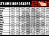 austrumu_horoskops_cuka