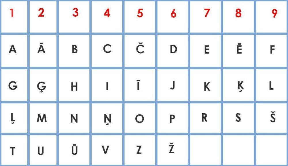liktena-kods-tava-varda-uzzini-kurs-ir-tavs-skaitlis-un-ko-tas-tev-vesta-5a154d7aeea44-1000x577